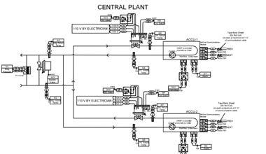 Central Plant Electrical Blueprints